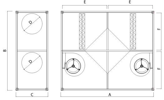 Dimensiuni centrala ventilatie casalas V